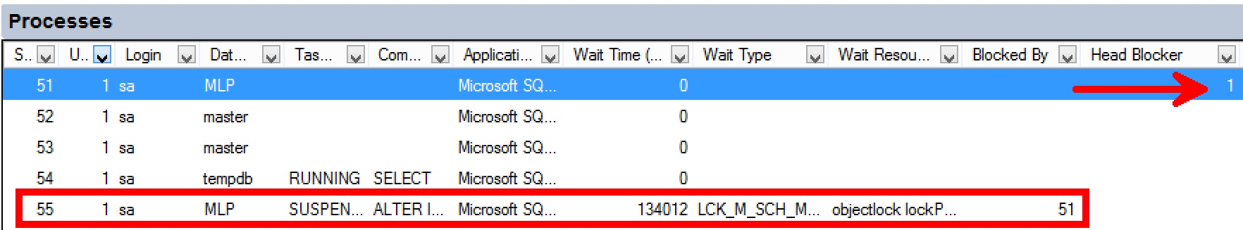 SQL SERVER - Activity Monitor to Identify Blocking - Find Expensive Queries 01-activity-monitor