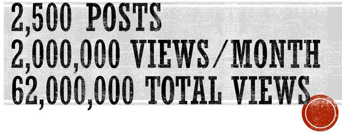 SQLAuthority News - 2500 Blog Posts, 2 Million Views per month, 62 Million Total Views 2500post