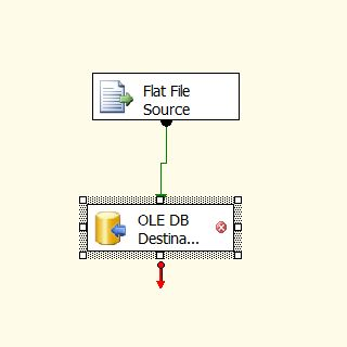 SQL SERVER - Import CSV File into Database Table Using SSIS import12