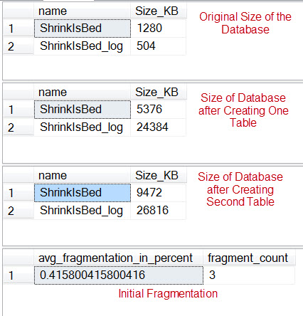 SQL SERVER - Shrinking Database is Bad - Increases Fragmentation - Reduces Performance ShrinkFrag1