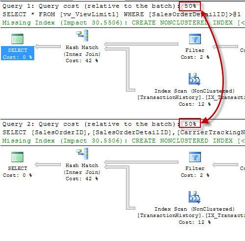 SQL SERVER – Adding Column is Expensive by Joining Table Outside View – LimitationoftheViewsPart2 ViewLimit_2