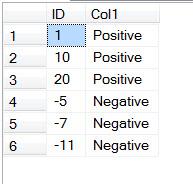 SQL SERVER - MySQL - Order Column by Nearest Value for Any Integer absorder1
