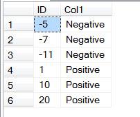 SQL SERVER - MySQL - Order Column by Nearest Value for Any Integer absorder2