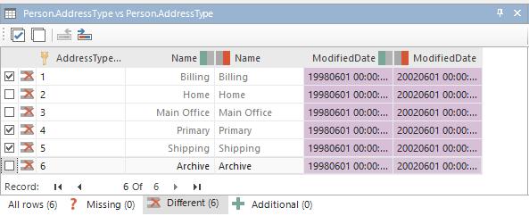 SQL SERVER - SQL Server Data Compare Tool 15