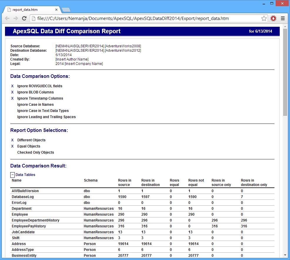 SQL SERVER - SQL Server Data Compare Tool 21