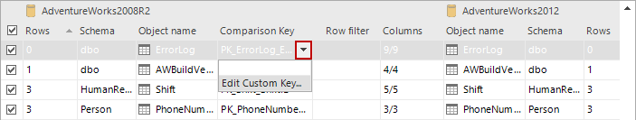 SQL SERVER - SQL Server Data Compare Tool 4