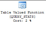 SQL SERVER - Query to Recent Query on Server with Execution Plan Function to Get SQL apply3