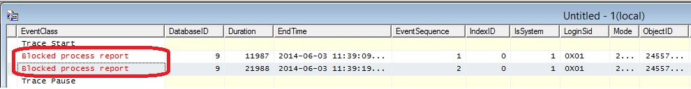 SQL SERVER - Find Blocking Using Blocked Process Threshold   blocked-process-3