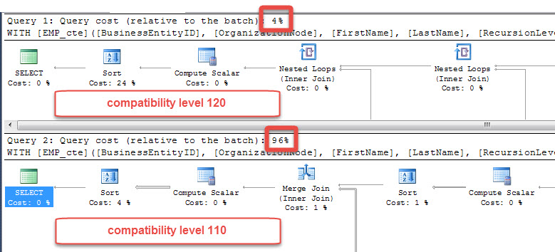 SQL SERVER - Simple Demo of New Cardinality Estimation Features of SQL Server 2014 cardinalityestimation