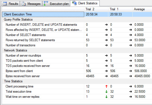 SQL SERVER - SQL Server Management Studio and Client Statistics clientstats3