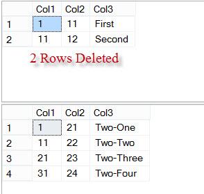 SQL SERVER - DELETE From SELECT Statement - Using JOIN in DELETE Statement - Multiple Tables in DELETE Statement deletejoin1