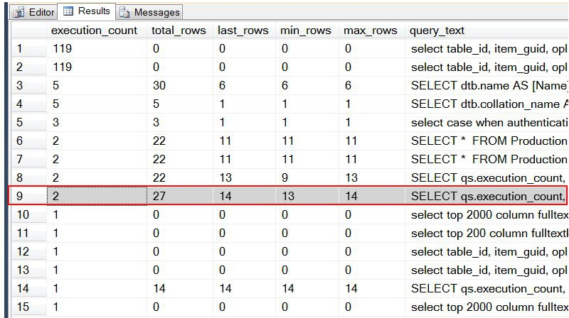 SQL SERVER - Denali - DMV Enhancement - sys.dm_exec_query_stats - New Columns denali-dm1
