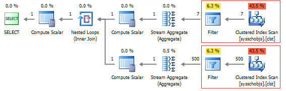 SQL SERVER - Tips for SQL Query Optimization by Analyzing Query Plan pic6