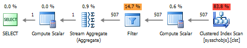 SQL SERVER - Tips for SQL Query Optimization by Analyzing Query Plan pic8