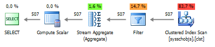 SQL SERVER - Tips for SQL Query Optimization by Analyzing Query Plan pic9