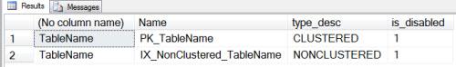 SQL SERVER - Disabled Index and Update Statistics disclu2
