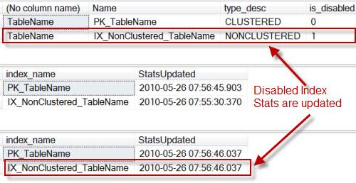 SQL SERVER - Disabled Index and Update Statistics disclu4