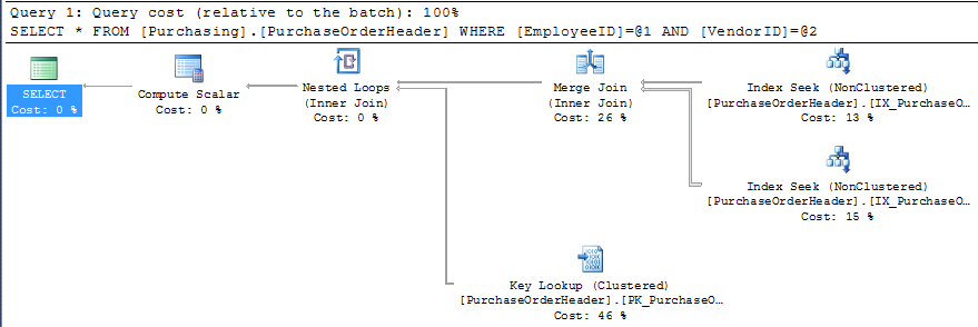 SQL SERVER - A Tricky Question and Even Trickier Answer - Index Intersection - Partition Function exjoin2