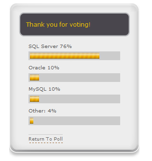 SQL SERVER - What is Your Favorite Database? - Poll Continuous favdb