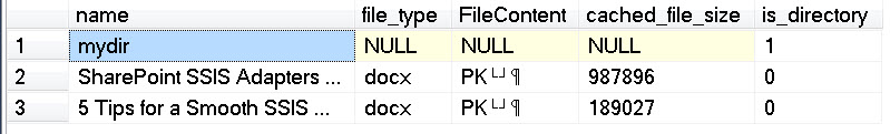 SQL SERVER - Working with FileTables in SQL Server 2012 - Part 3 - Retrieving Various FileTable Properties filetable31