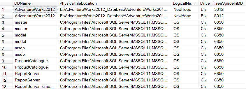 SQL SERVER - Disk Space Monitoring - Detecting Low Disk Space on Server freemb4