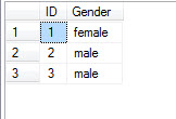 SQL SERVER - A Puzzle - Swap Value of Column Without Case Statement genderswap1