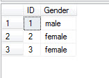 SQL SERVER - A Puzzle - Swap Value of Column Without Case Statement genderswap2
