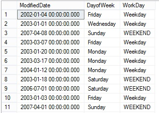 SQL SERVER - Find Weekend and Weekdays from Datetime in SQL Server 2012 getdatedisplay1