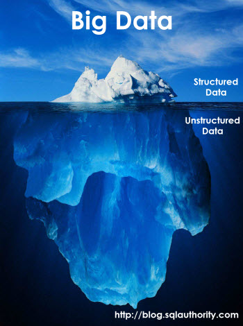 Big Data - Buzz Words: Importance of Relational Database in Big Data World - Day 9 of 21 iceberg