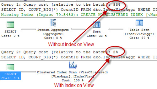 SQL SERVER - Interesting Observation - Index on Index View Used in Similar Query indexview1