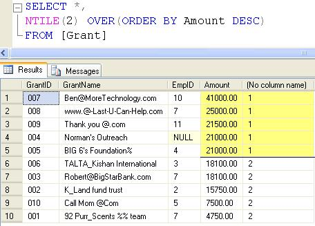 SQL SERVER - Tips from the SQL Joes 2 Pros Development Series - Ranking Functions - Advanced NTILE in Detail - Day 13 of 35 j2p_13_3