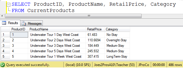 SQL SERVER - Table Valued Functions - Day 26 of 35 j2p_26_1