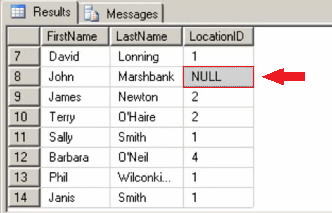 SQL SERVER - Tips from the SQL Joes 2 Pros Development Series - What is XML? - Day 30 of 35 j2p_30_8