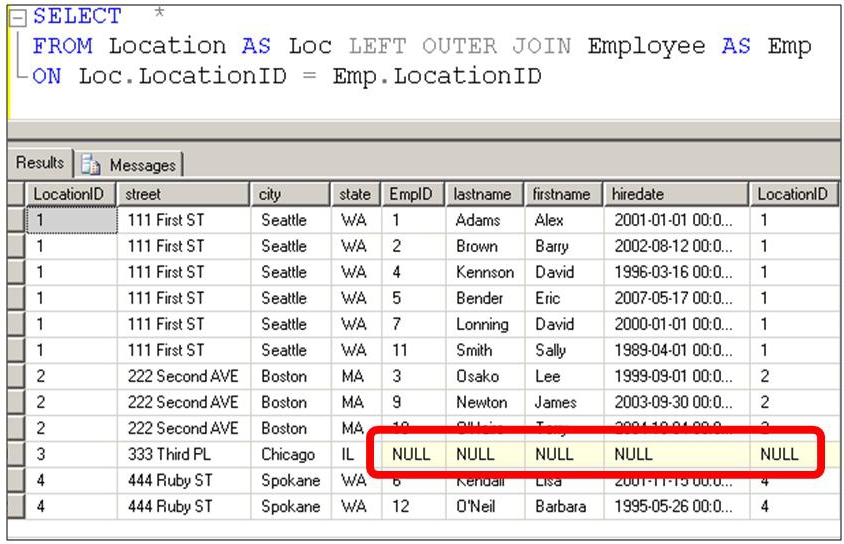 SQL SERVER - Tips from the SQL Joes 2 Pros Development Series - Finding un-matching Records - Day 5 of 35 j2p_5_2