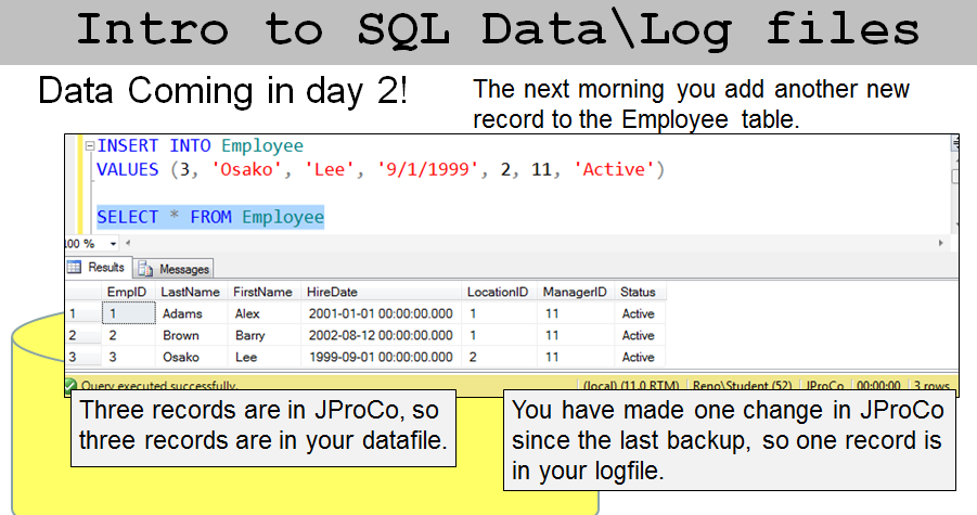 SQL SERVER - SQL Basics: Database Datafiles and Logfiles - Day 8 of 10 j2pbasics-8-10