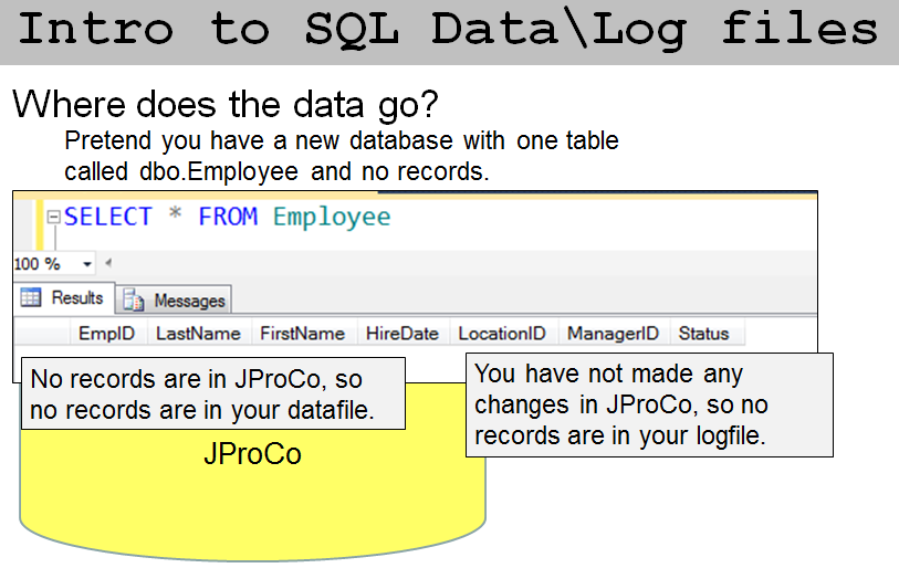 SQL SERVER - SQL Basics: Database Datafiles and Logfiles - Day 8 of 10 j2pbasics-8-5