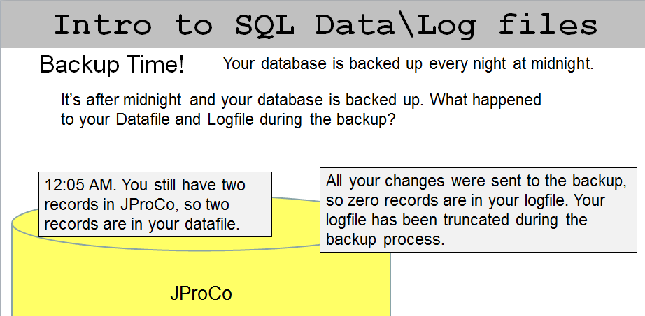 SQL SERVER - SQL Basics: Database Datafiles and Logfiles - Day 8 of 10 j2pbasics-8-9