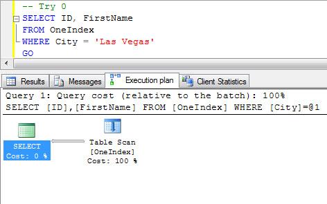 SQL SERVER - Query Optimization - Remove Bookmark Lookup - Remove RID Lookup - Remove Key Lookup keylook1