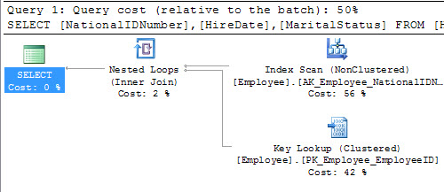 SQL SERVER - Removing Key Lookup - Seek Predicate - Predicate - An Interesting Observation Related to Datatypes klseek1