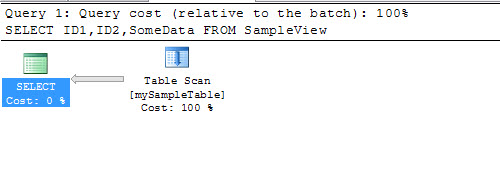 SQL SERVER - Index Created on View not Used Often - Limitation of the View 12 limitview_12