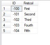 SQL SERVER - Negative Identity Seed Value and Negative Increment Interval negativeidentity