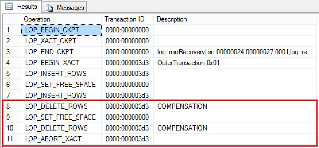 nested transactions In this post let us go through the nested transactions (named transactions) and how to do partial rollback of transactions.