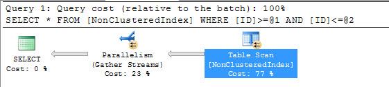 SQL SERVER - Parallelism - Row per Processor - Row per Thread paral1