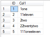 SQL SERVER - Order By Numeric Values Formatted as String patindex1