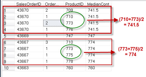 SQL SERVER - Puzzle to Win Print Book - Explain Value of PERCENTILE_CONT() Using Simple Example percentiledisc1