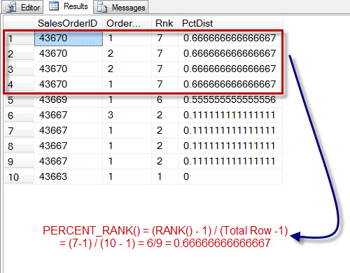 SQL SERVER - Introduction to PERCENT_RANK() - Analytic Functions Introduced in SQL Server 2012 percentrank