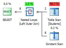 SQL SERVER - Detecting Potential Bottlenecks with the help of Profiler Figure%209