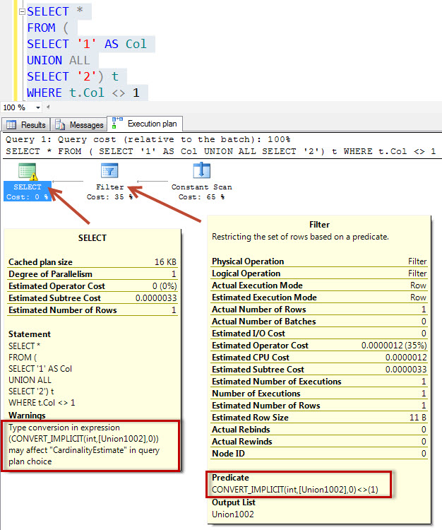 SQL SERVER - Simple Puzzle with UNION - Part 5 puzzunion5-1