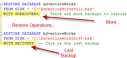 SQL SERVER - Fix : Error : 3117 : The log or differential backup cannot be restored because no files are ready to rollforward recoverybackup