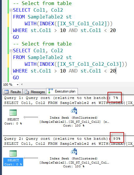 SQL SERVER - An Interesting Case of Redundant Indexes - Index on Col1, Col2 and Index on Col1, Col2, Col3 - Part 3 redundant22
